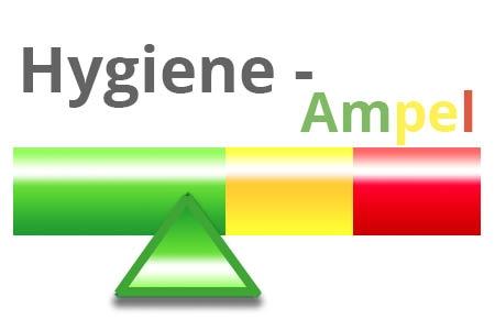 Blog_Hygieneampel